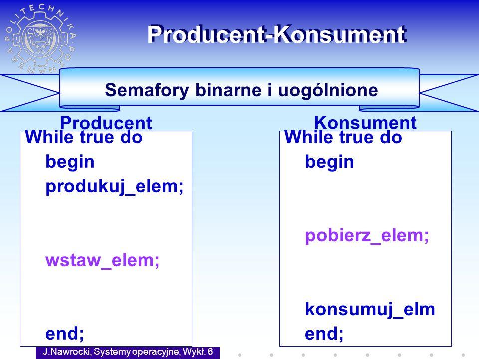 Semafory binarne i uogólnione