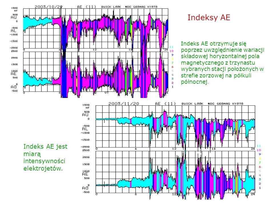 Indeksy AE Indeks AE jest miarą intensywności elektrojetów.