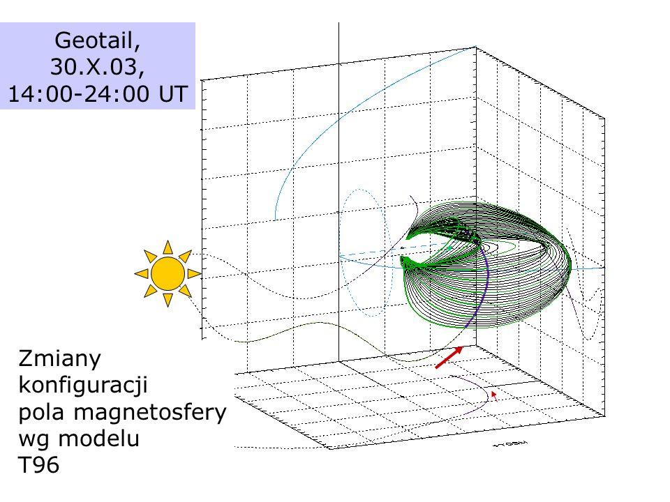 Geotail, 30.X.03, 14:00-24:00 UT Zmiany konfiguracji pola magnetosfery wg modelu T96