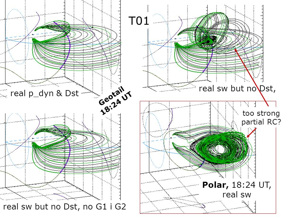 T01 real sw but no Dst, real p_dyn & Dst Polar, 18:24 UT, real sw