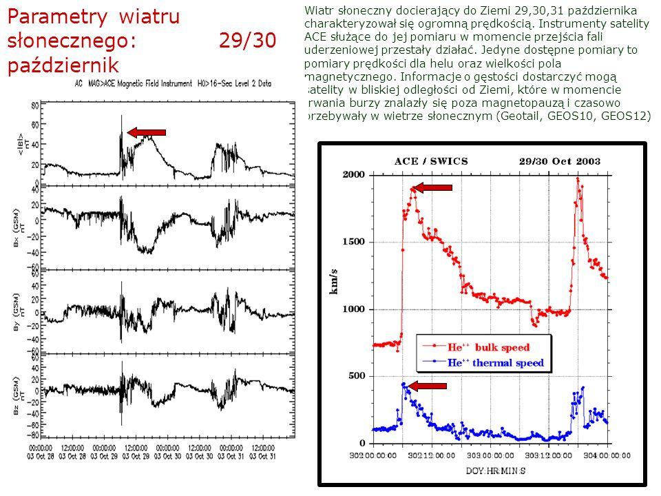 Parametry wiatru słonecznego: 29/30 październik