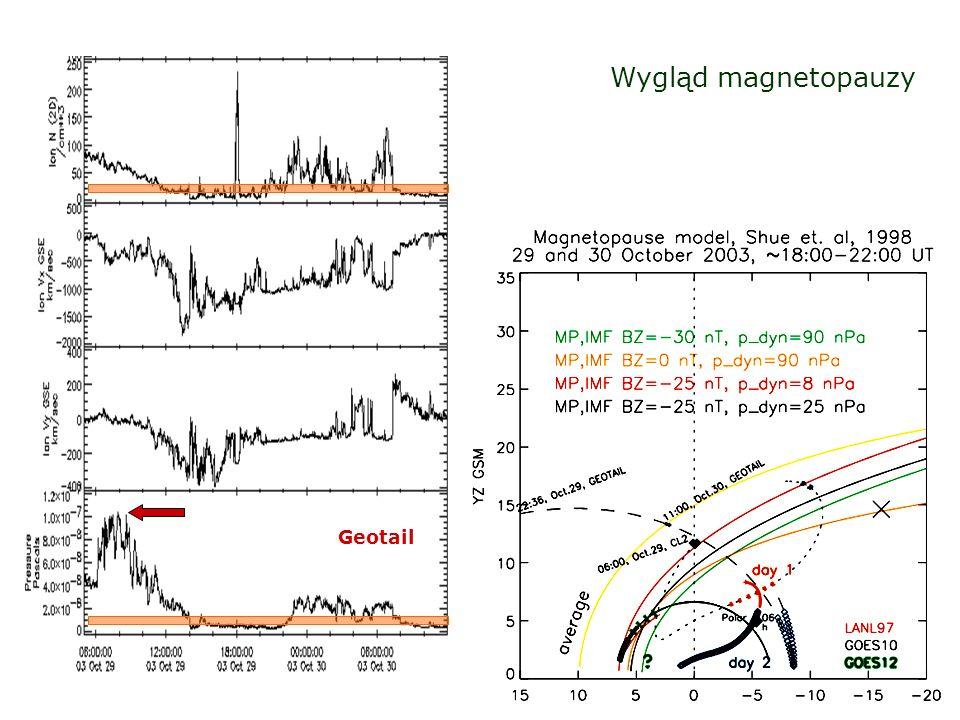 Wygląd magnetopauzy Geotail