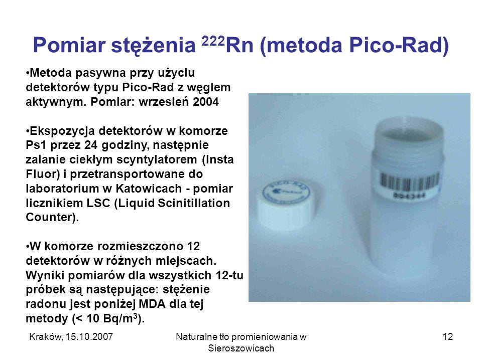 Pomiar stężenia 222Rn (metoda Pico-Rad)