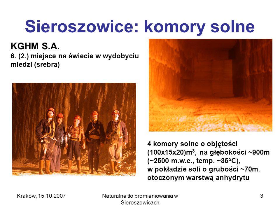 Sieroszowice: komory solne