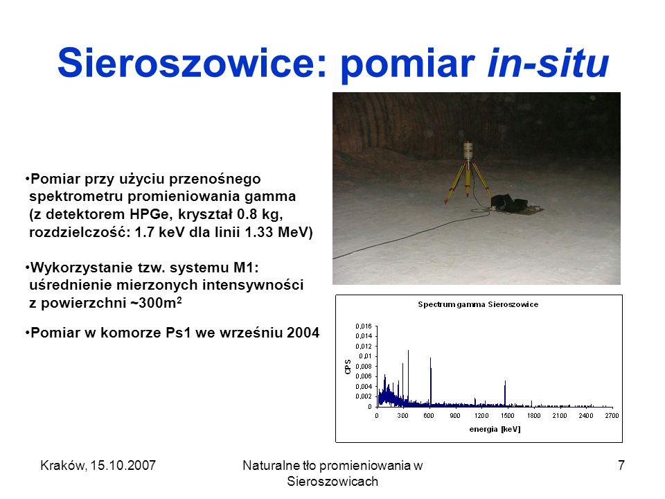 Sieroszowice: pomiar in-situ