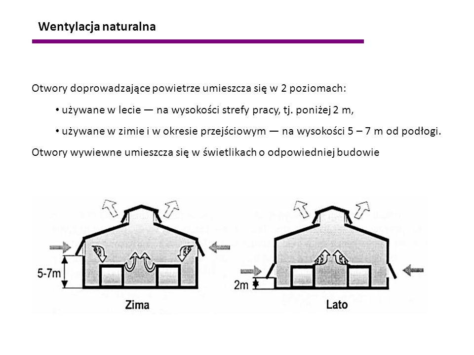 Wentylacja naturalna Otwory doprowadzające powietrze umieszcza się w 2 poziomach: używane w lecie — na wysokości strefy pracy, tj. poniżej 2 m,