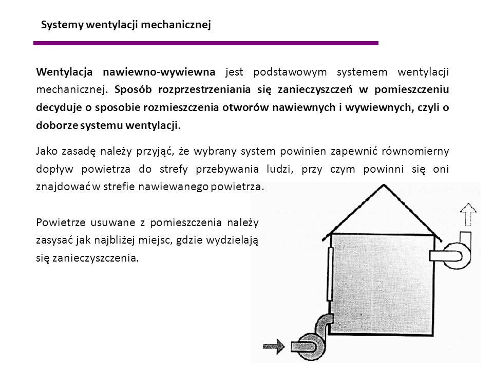 Systemy wentylacji mechanicznej