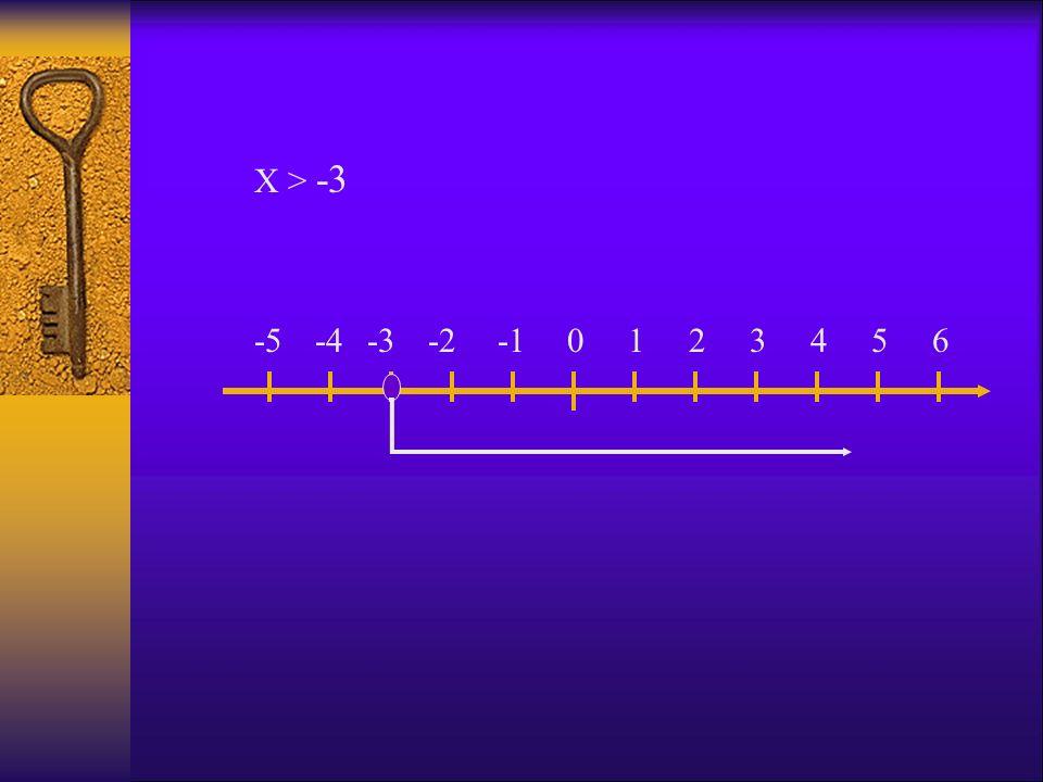 X > -3 -5 -4 -3 -2 -1 1 2 3 4 5 6