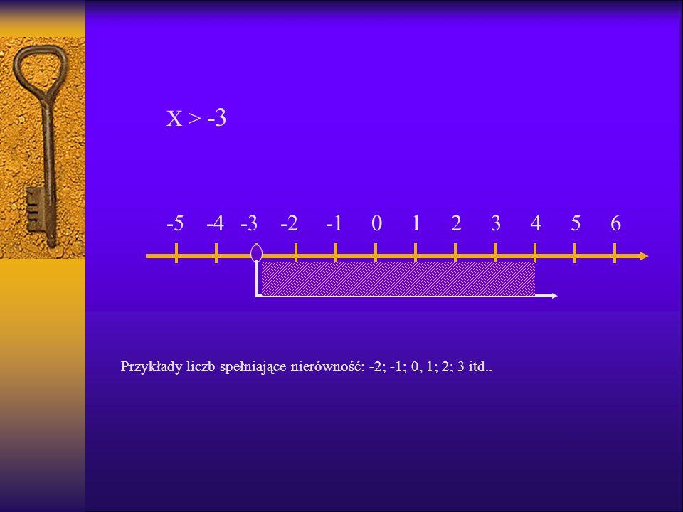 X > -3 -5 -4 -3 -2 -1 1 2 3 4 5 6 Przykłady liczb spełniające nierówność: -2; -1; 0, 1; 2; 3 itd..
