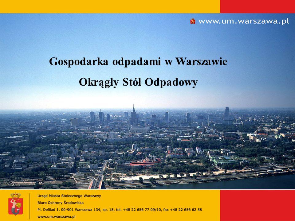 Gospodarka odpadami w Warszawie