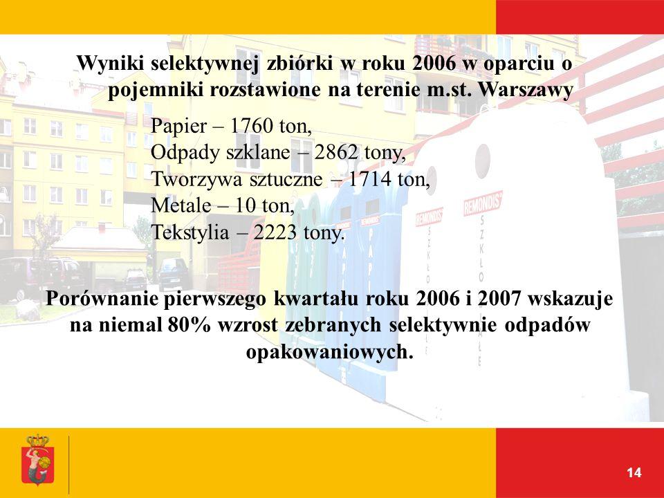 Wyniki selektywnej zbiórki w roku 2006 w oparciu o pojemniki rozstawione na terenie m.st. Warszawy
