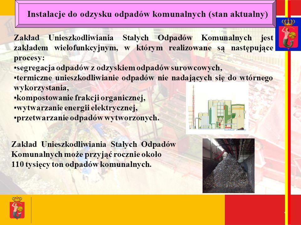 Instalacje do odzysku odpadów komunalnych (stan aktualny)