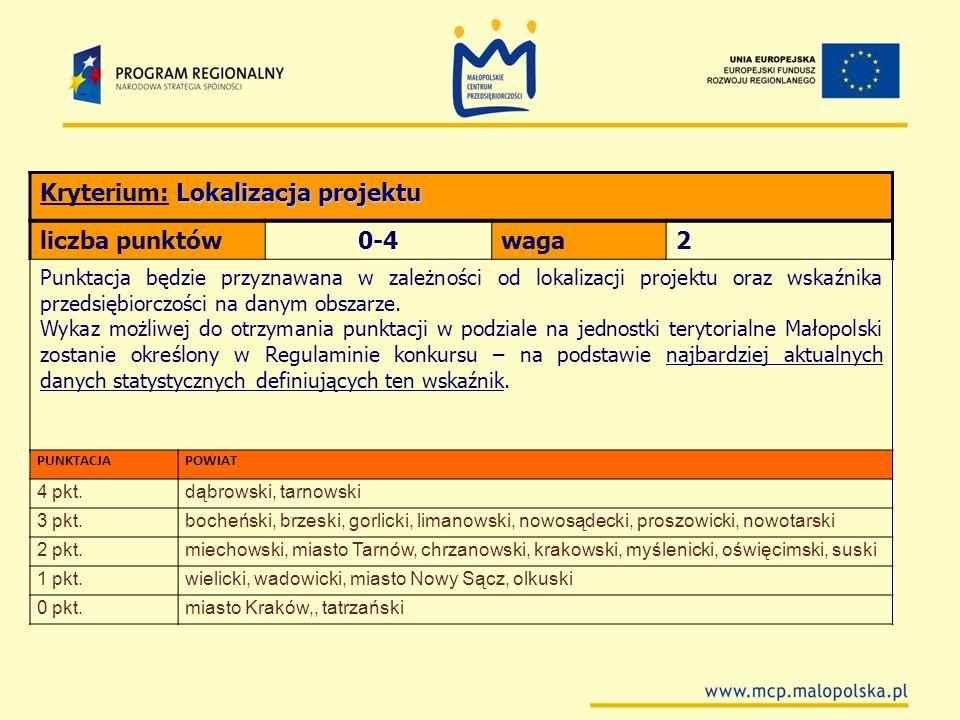 Kryterium: Lokalizacja projektu liczba punktów 0-4 waga 2