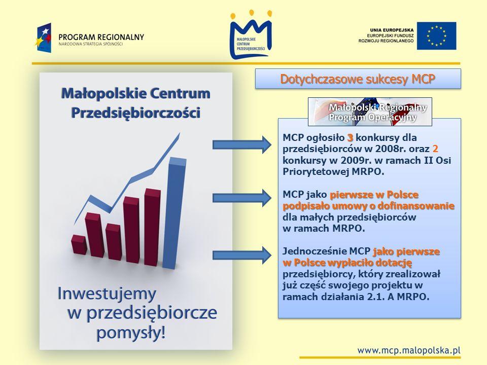 Dotychczasowe sukcesy MCP