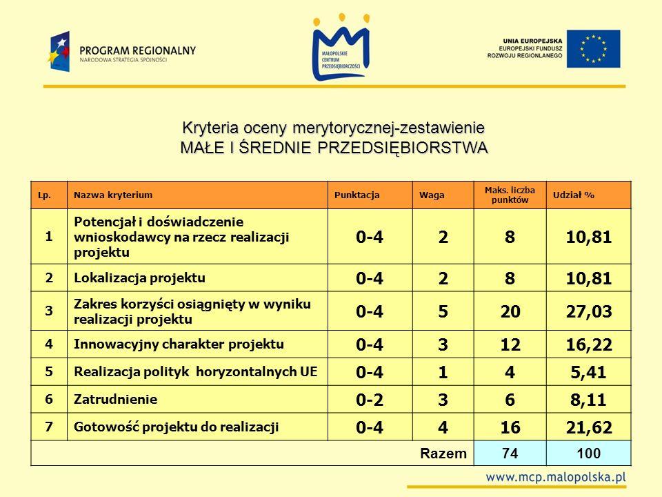 Kryteria oceny merytorycznej-zestawienie