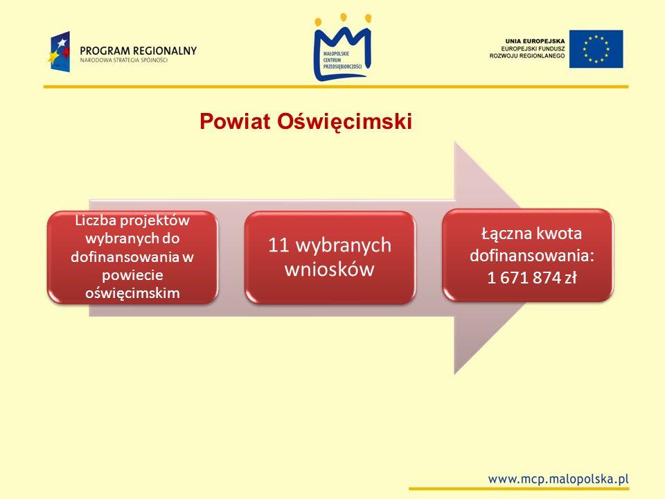 11 wybranych wniosków Powiat Oświęcimski Łączna kwota dofinansowania: