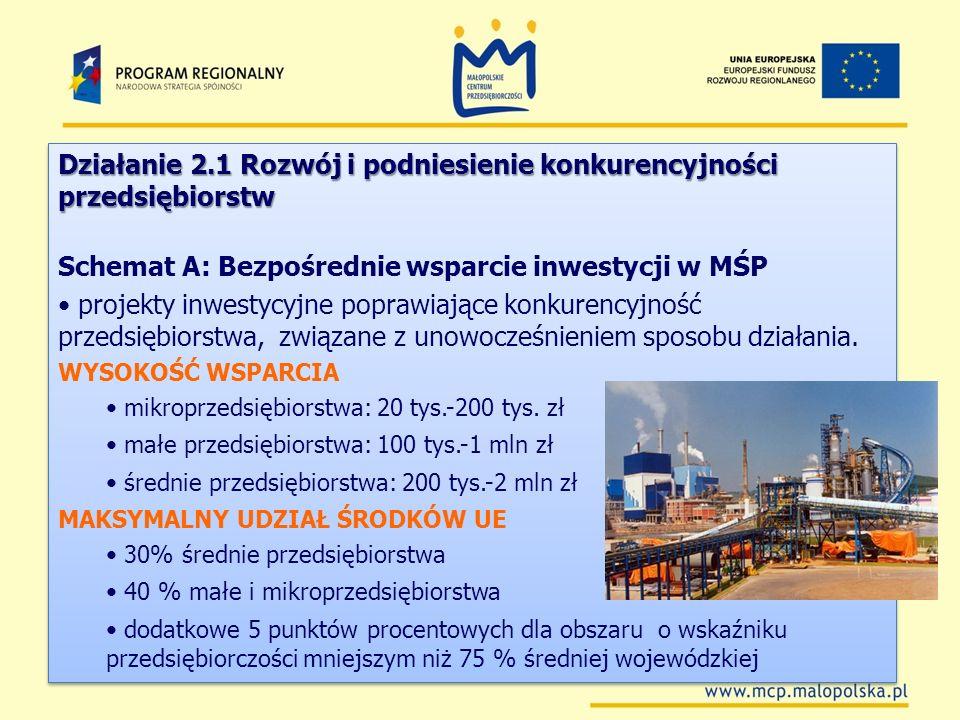 Działanie 2.1 Rozwój i podniesienie konkurencyjności przedsiębiorstw