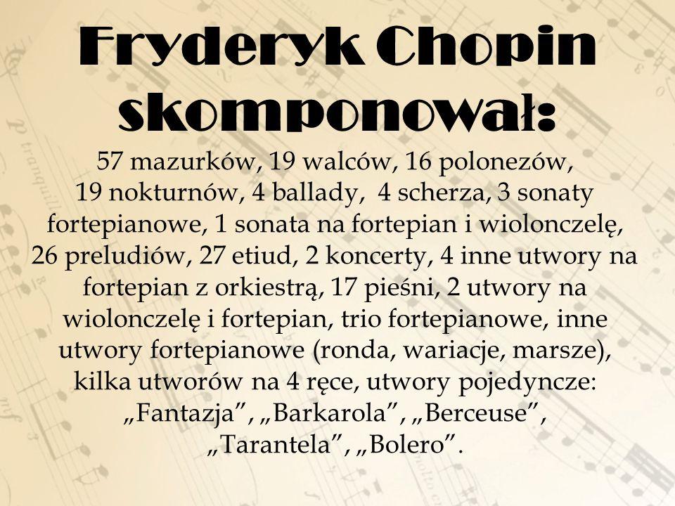 Fryderyk Chopin skomponował: