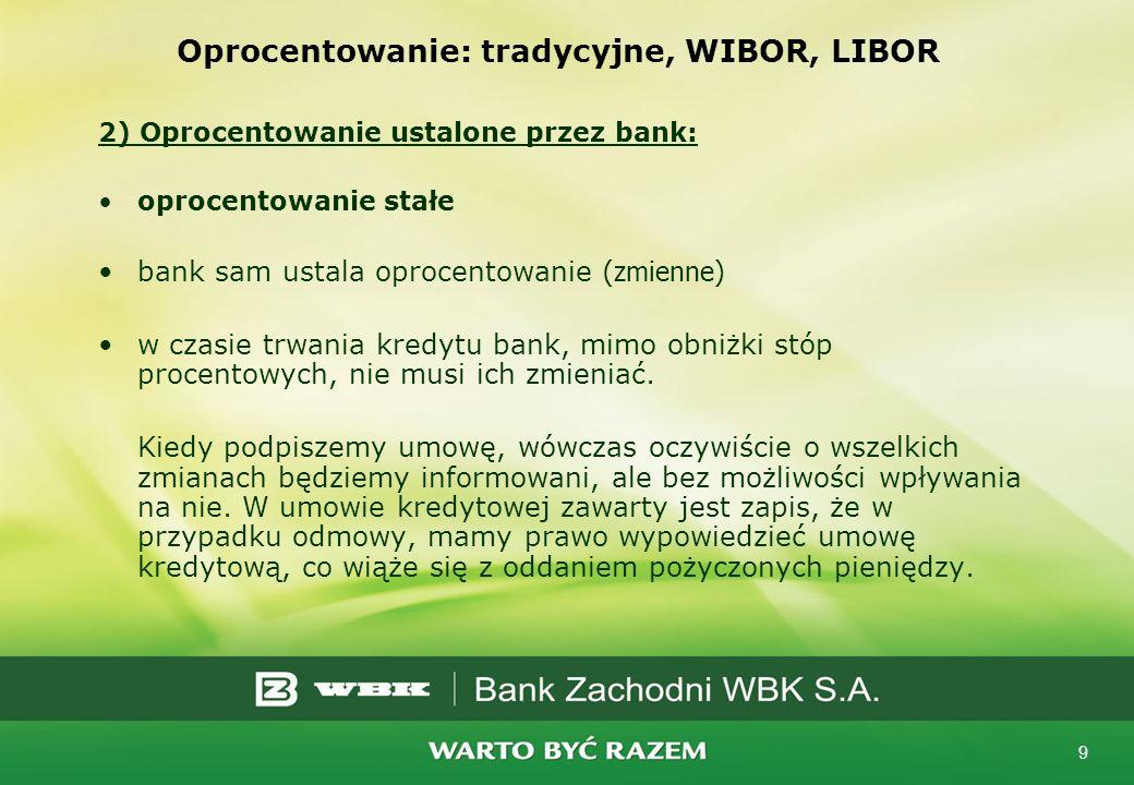 Oprocentowanie: tradycyjne, WIBOR, LIBOR