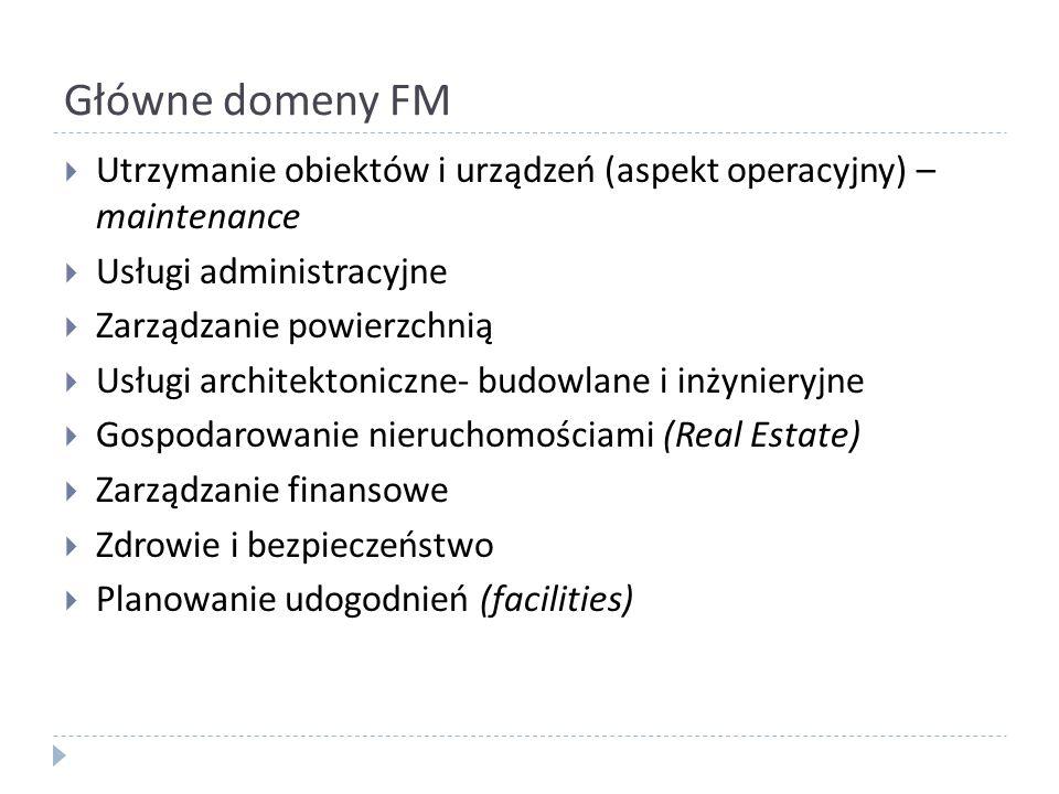 Główne domeny FM Utrzymanie obiektów i urządzeń (aspekt operacyjny) – maintenance. Usługi administracyjne.