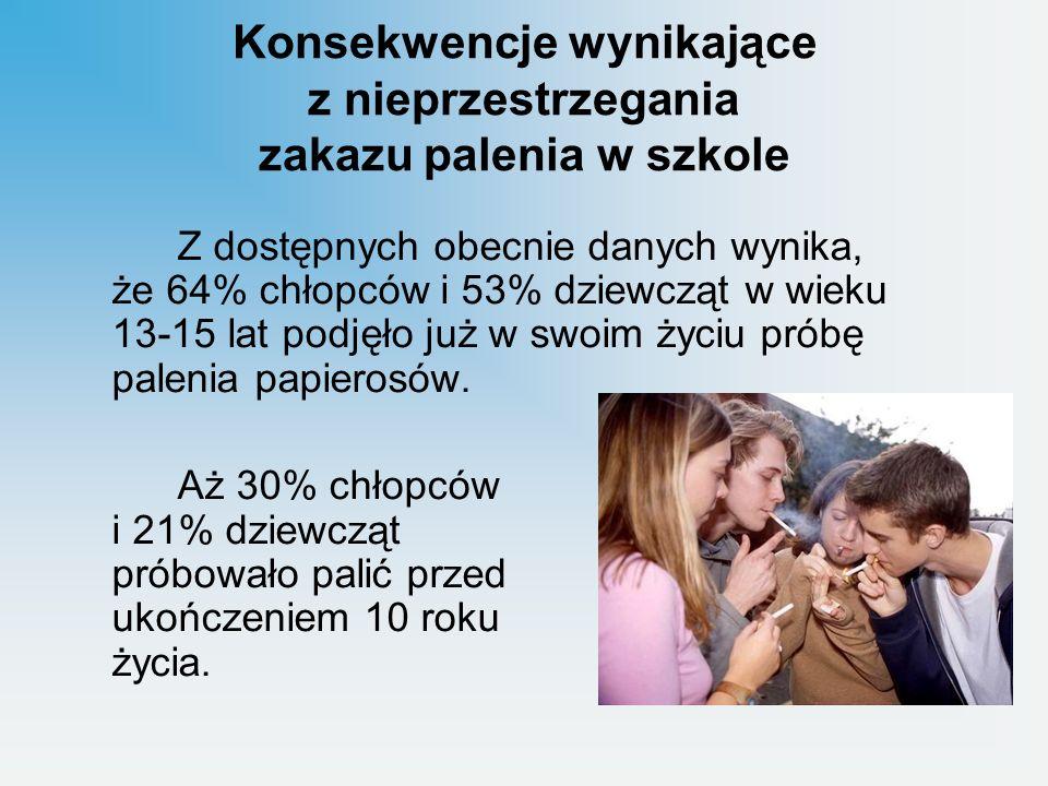 Konsekwencje wynikające z nieprzestrzegania zakazu palenia w szkole
