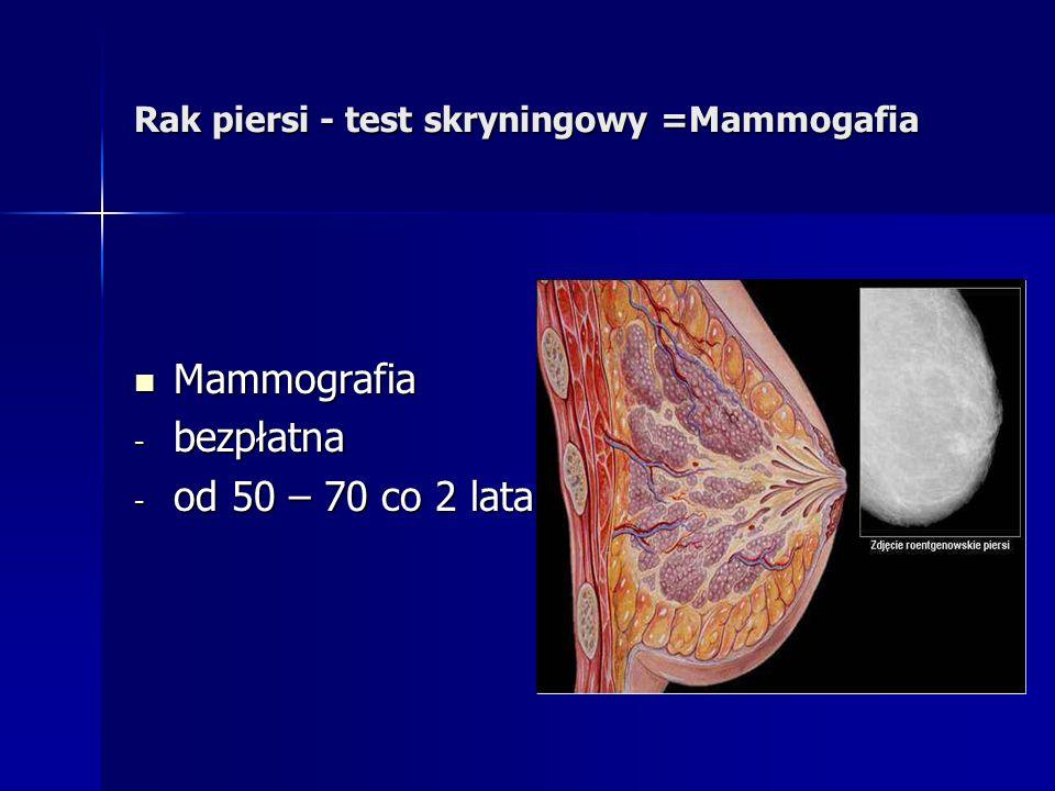 Rak piersi - test skryningowy =Mammogafia