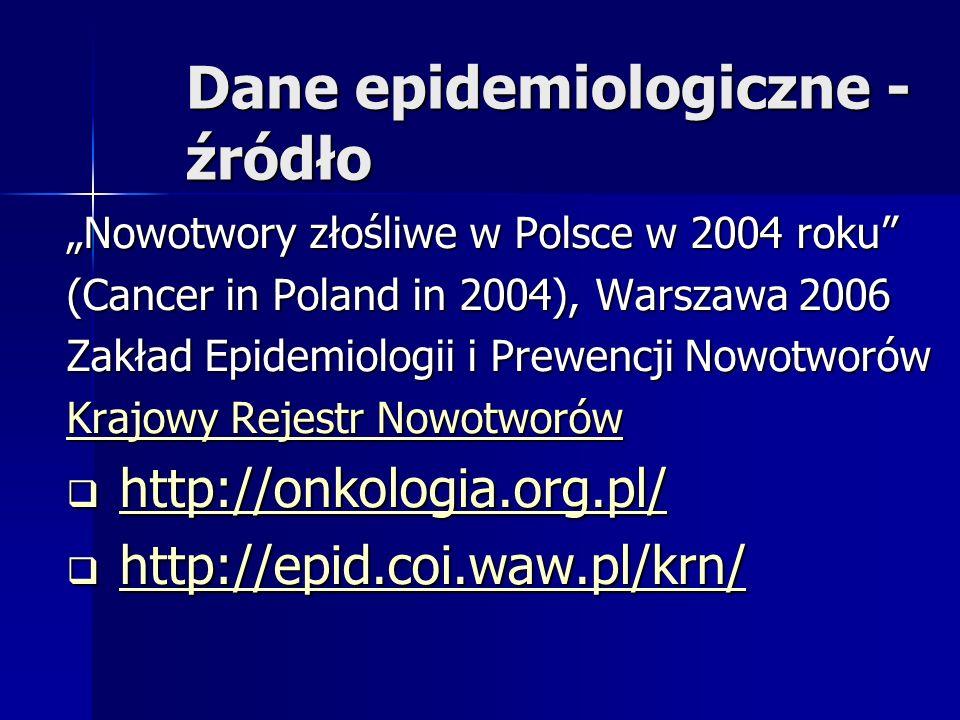 Dane epidemiologiczne - źródło