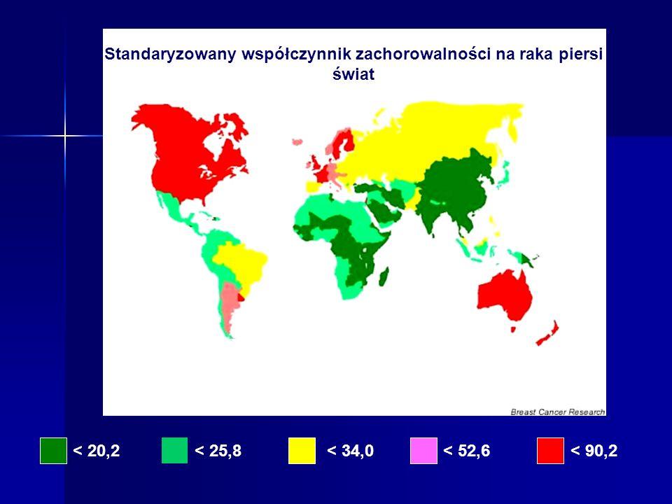Standaryzowany współczynnik zachorowalności na raka piersi