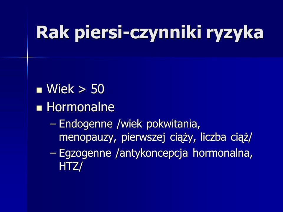 Rak piersi-czynniki ryzyka