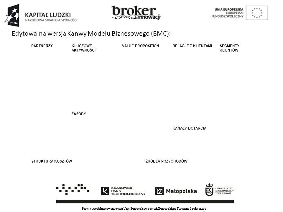 Edytowalna wersja Kanwy Modelu Biznesowego (BMC):