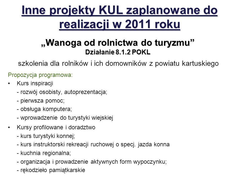 """""""Wanoga od rolnictwa do turyzmu Działanie 8.1.2 POKL"""