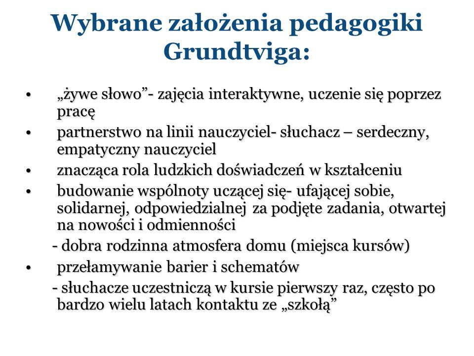 Wybrane założenia pedagogiki Grundtviga: