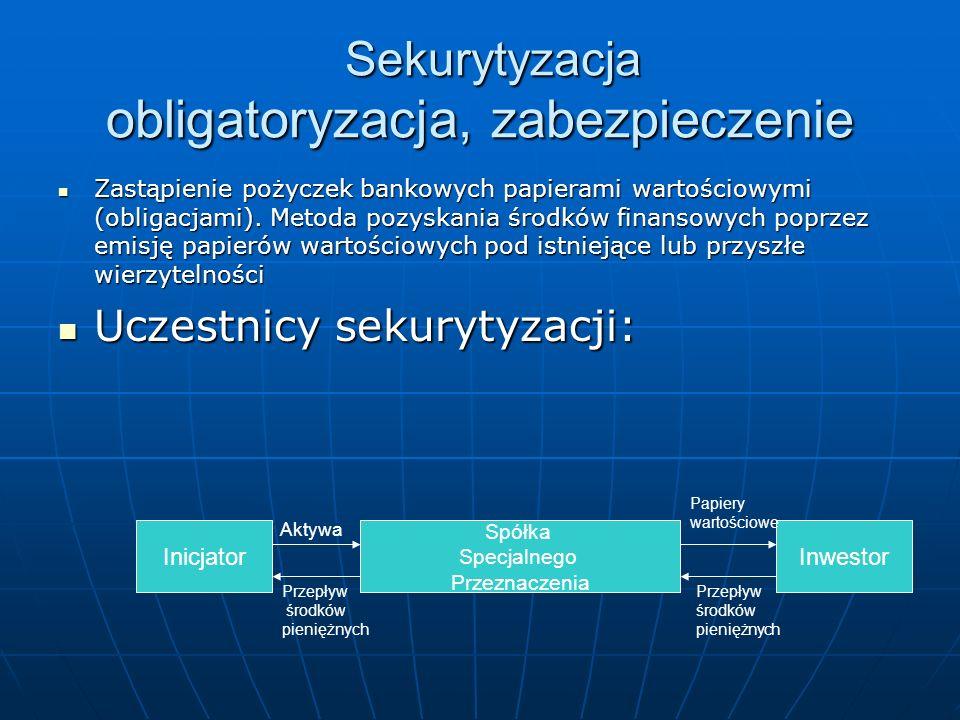 Sekurytyzacja obligatoryzacja, zabezpieczenie