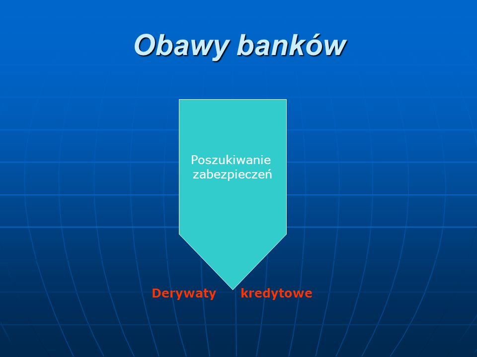 Obawy banków Poszukiwanie zabezpieczeń Derywaty kredytowe