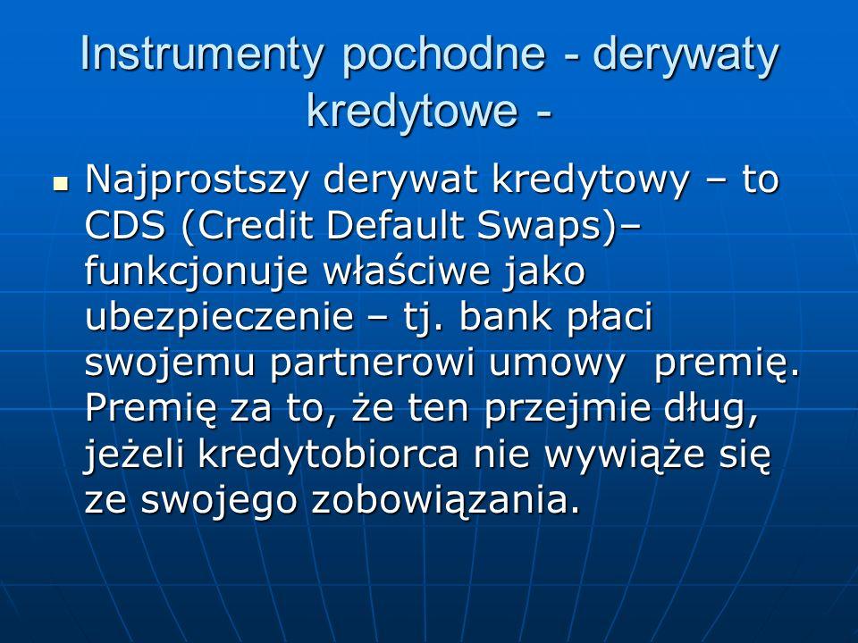 Instrumenty pochodne - derywaty kredytowe -