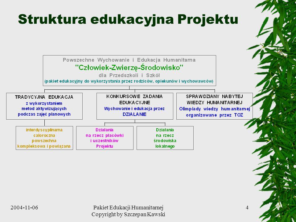 Struktura edukacyjna Projektu