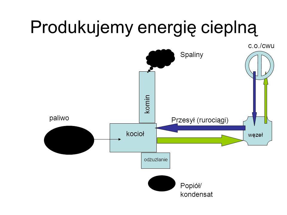 Produkujemy energię cieplną