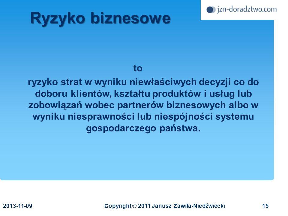 Ryzyko biznesowe 2017-03-24. to.