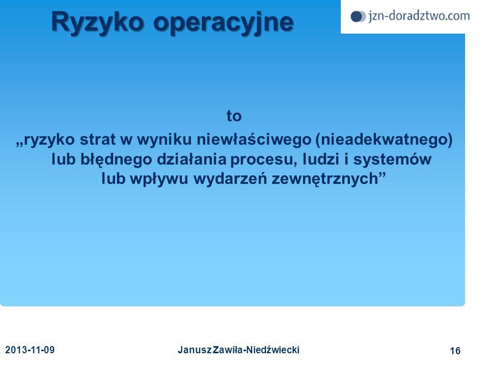 Janusz Zawiła-Niedźwiecki