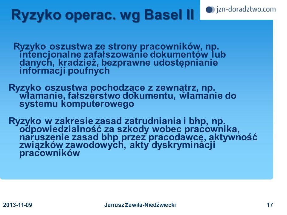 Ryzyko operac. wg Basel II