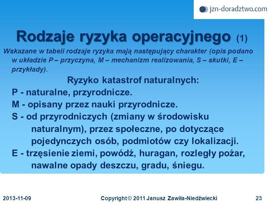 Rodzaje ryzyka operacyjnego (1)