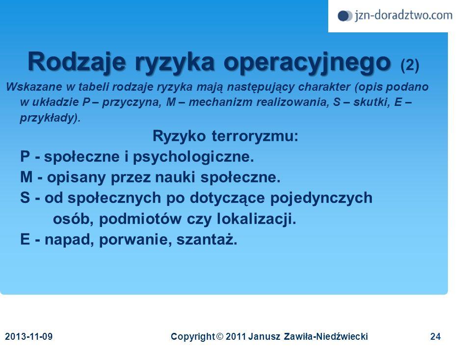Rodzaje ryzyka operacyjnego (2)
