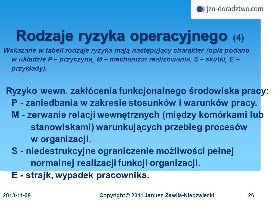 Rodzaje ryzyka operacyjnego (4)