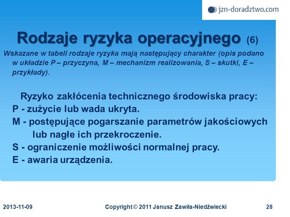 Rodzaje ryzyka operacyjnego (6)