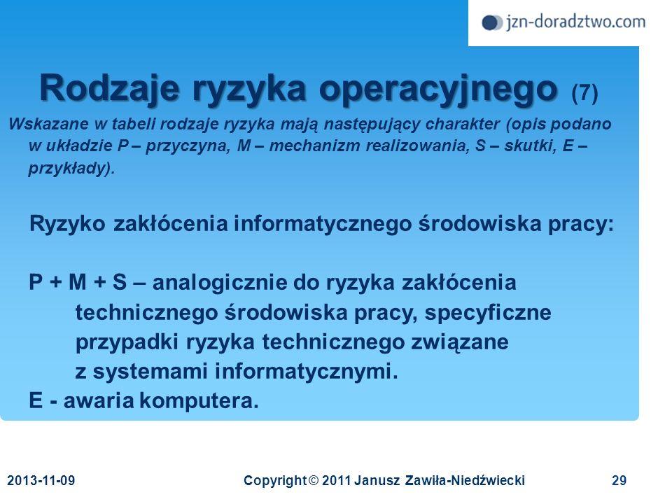 Rodzaje ryzyka operacyjnego (7)