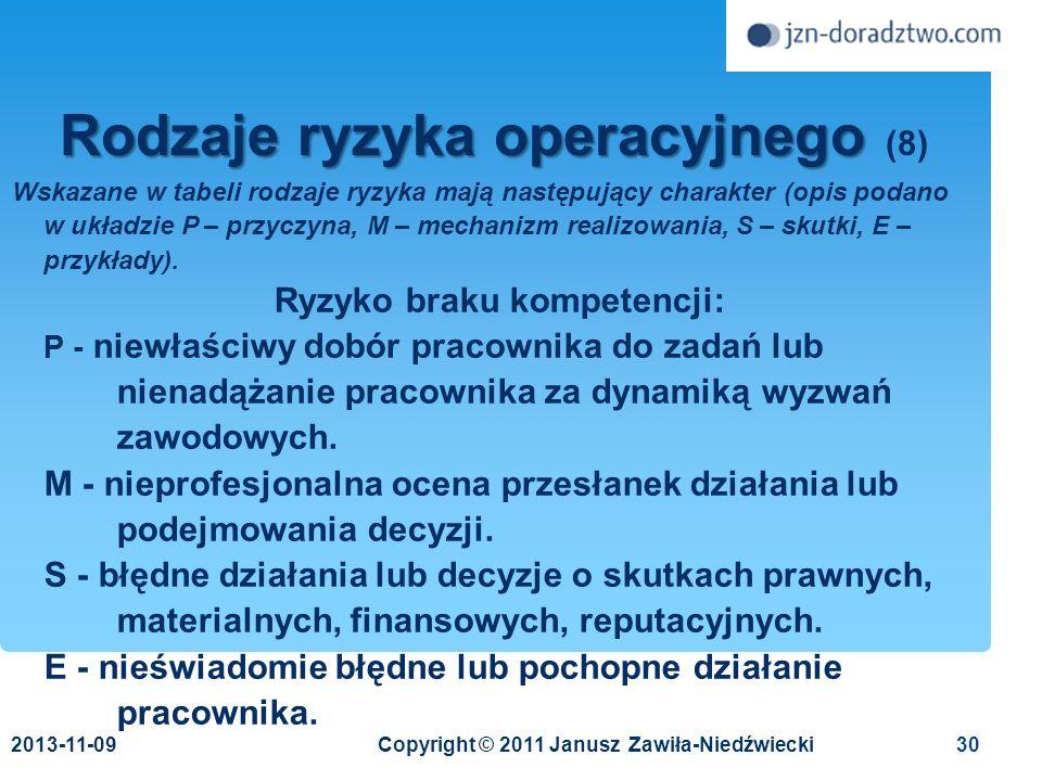 Rodzaje ryzyka operacyjnego (8)