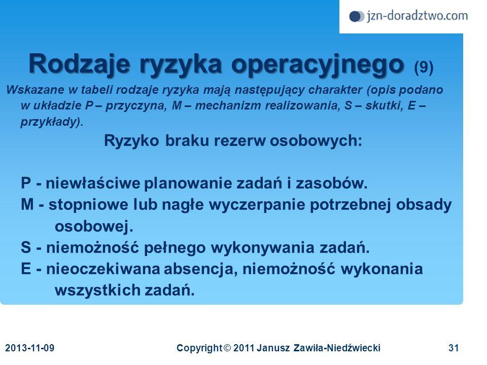 Rodzaje ryzyka operacyjnego (9)