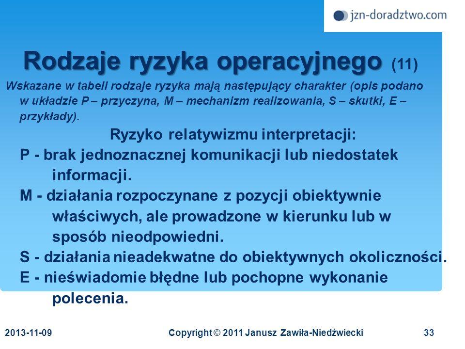 Rodzaje ryzyka operacyjnego (11)
