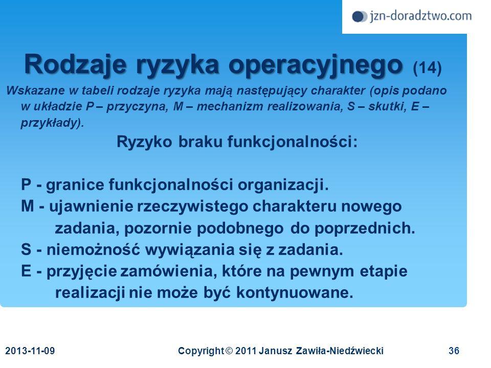 Rodzaje ryzyka operacyjnego (14)