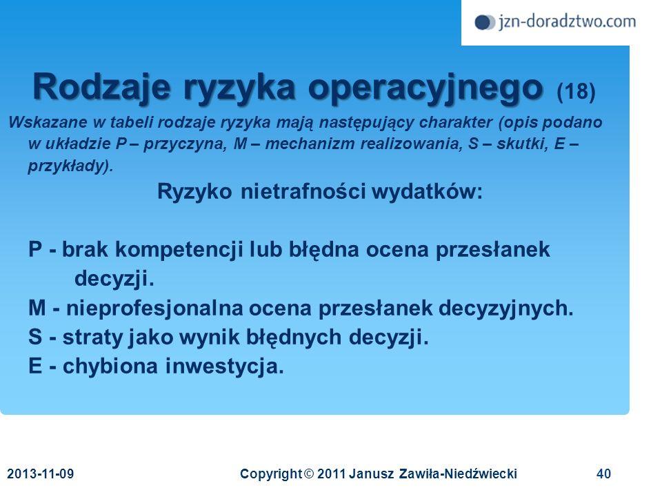 Rodzaje ryzyka operacyjnego (18)